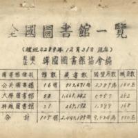 전국도서관일람(全國圖書館一覽) 1956년<br />