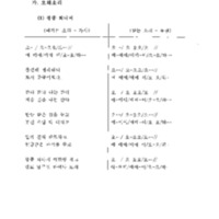http://archivelab.co.kr/kmemory/GM00022648.pdf