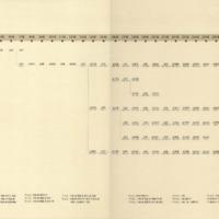 http://archivelab.co.kr/kmemory/GM00025658.pdf