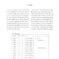 http://archivelab.co.kr/kmemory/GM00022488.pdf