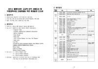 2014 말레이시아 고고학 유적 사례조사 및 국제협력사업 모델개발을 위한 해외출장 보고서