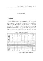 [이천 부발읍의 역사 지리적 환경]