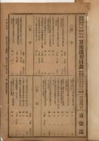 경기도보 1941년 자제1898호 지제1936호