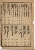 경기도보 1916년 제204호 부록